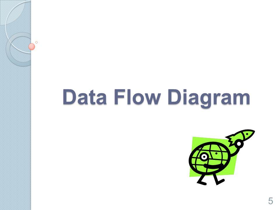 Data Flow Diagram 5