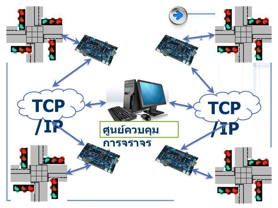 TCP /IP ศูนย์ควบคุม การจราจร