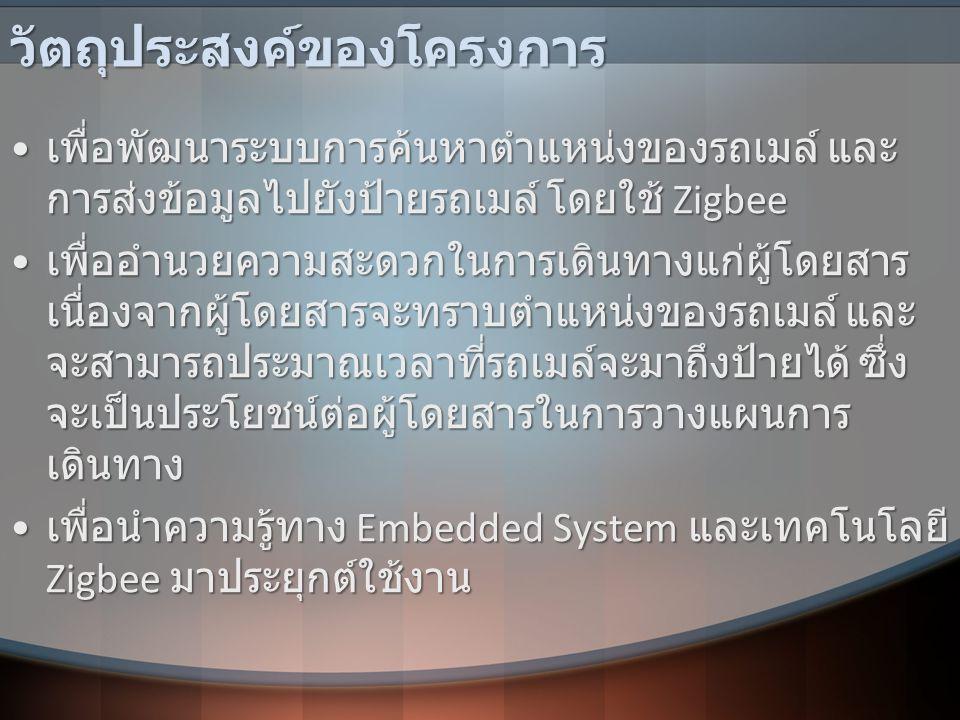 การทดสอบระบบ ( ต่อ ) ทดสอบระยะการรับส่งสัญญาณ ทดสอบระยะการรับส่งสัญญาณ