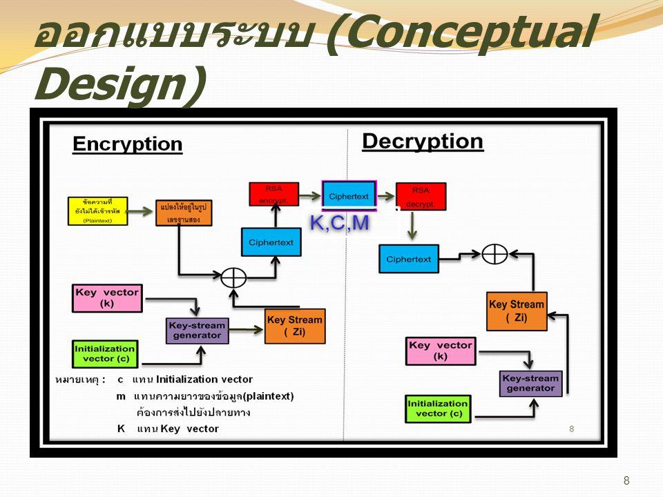 8 ออกแบบระบบ (Conceptual Design)