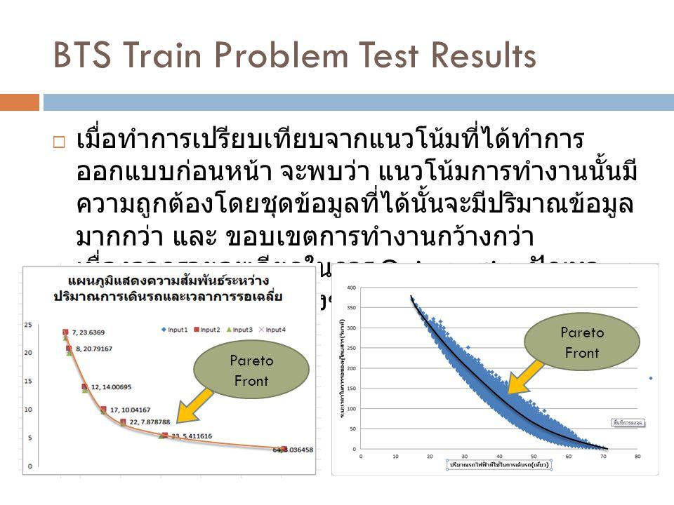 BTS Train Problem Test Results  เมื่อทำการเปรียบเทียบจากแนวโน้มที่ได้ทำการ ออกแบบก่อนหน้า จะพบว่า แนวโน้มการทำงานนั้นมี ความถูกต้องโดยชุดข้อมูลที่ได้