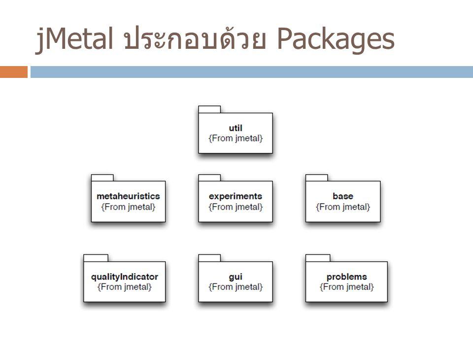 jMetal ประกอบด้วย Packages