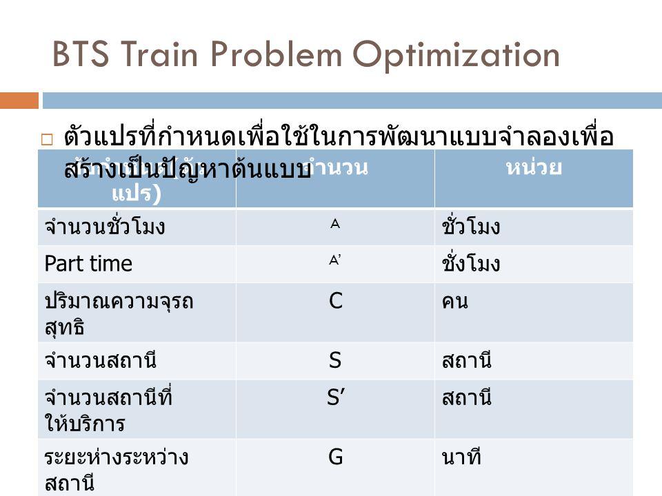 BTS Train Problem Optimization ข้อกำหนด ( ตัว แปร ) จำนวนหน่วย จำนวนชั่วโมง A ชั่วโมง Part time A' ชั่งโมง ปริมาณความจุรถ สุทธิ C คน จำนวนสถานี S สถาน