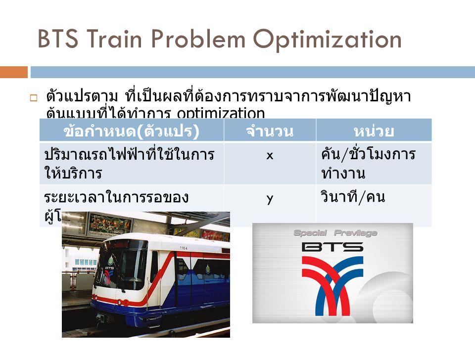 BTS Train Problem Optimization  ตัวแปรตาม ที่เป็นผลที่ต้องการทราบจาการพัฒนาปัญหา ต้นแบบที่ได้ทำการ optimization ข้อกำหนด ( ตัวแปร ) จำนวนหน่วย ปริมาณ