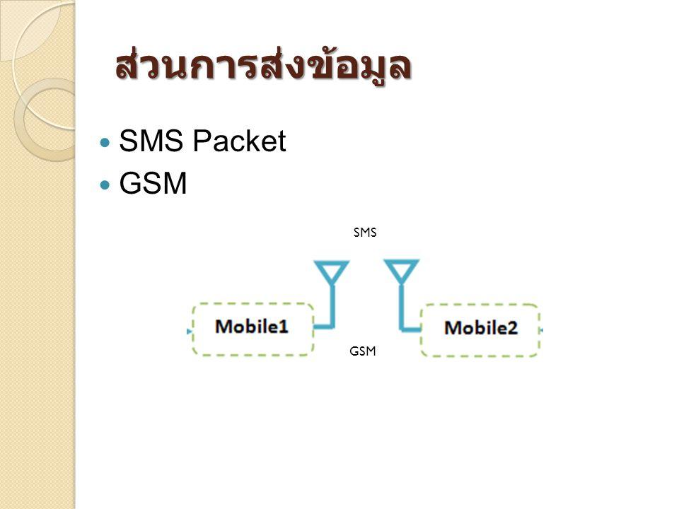 ส่วนการส่งข้อมูล  SMS Packet  GSM GSM SMS