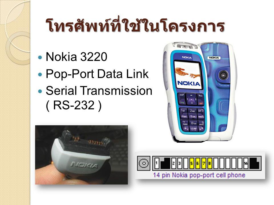 โทรศัพท์ที่ใช้ในโครงการ  Nokia 3220  Pop-Port Data Link  Serial Transmission ( RS-232 )