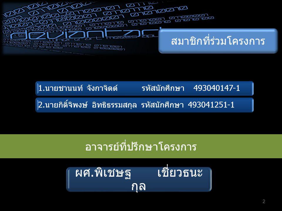 สมาชิกที่ร่วมโครงการ 1. นายชานนท์ จังกาจิตต์ รหัสนักศึกษา 493040147-12.