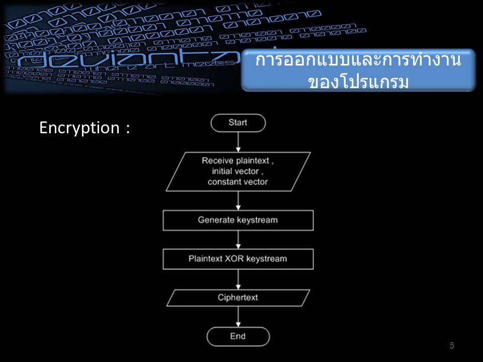 การออกแบบและการทำงาน ของโปรแกรม 6 Generate keystream :