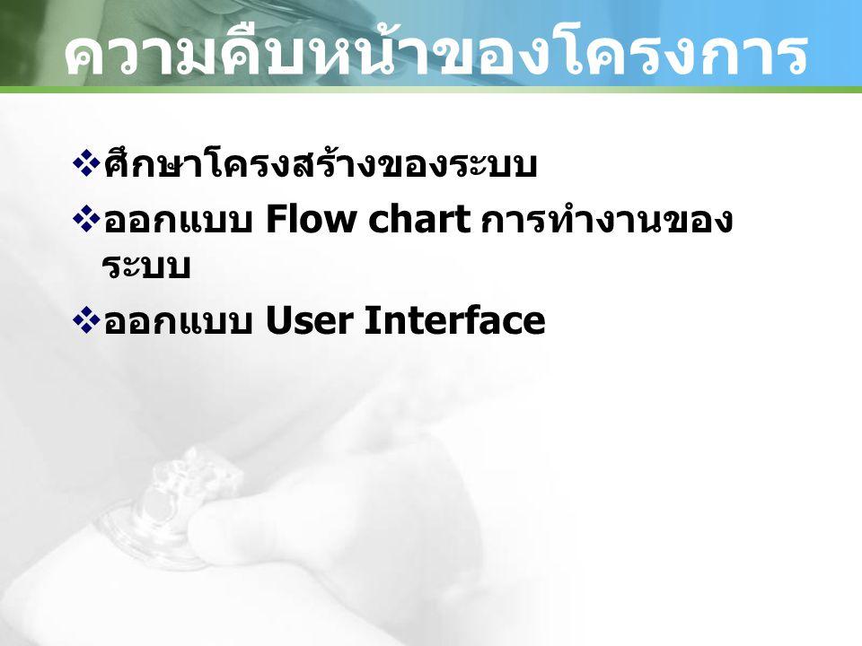 ออกแบบ Flow chart การ ทำงานของระบบ (3/3)