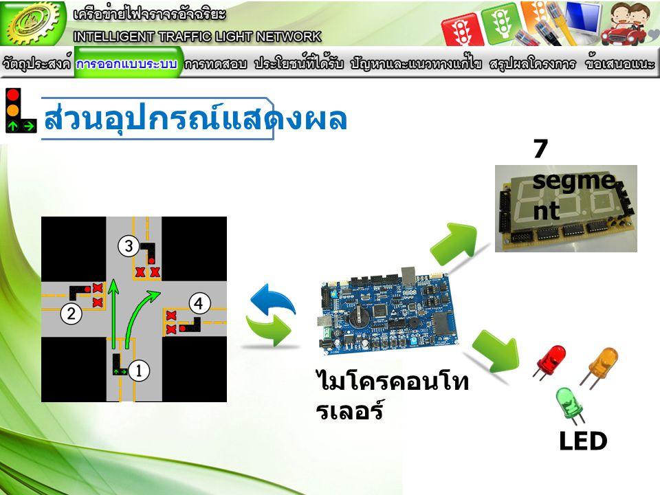 ไมโครคอนโท รเลอร์ 7 segme nt LED ส่วนอุปกรณ์แสดงผล