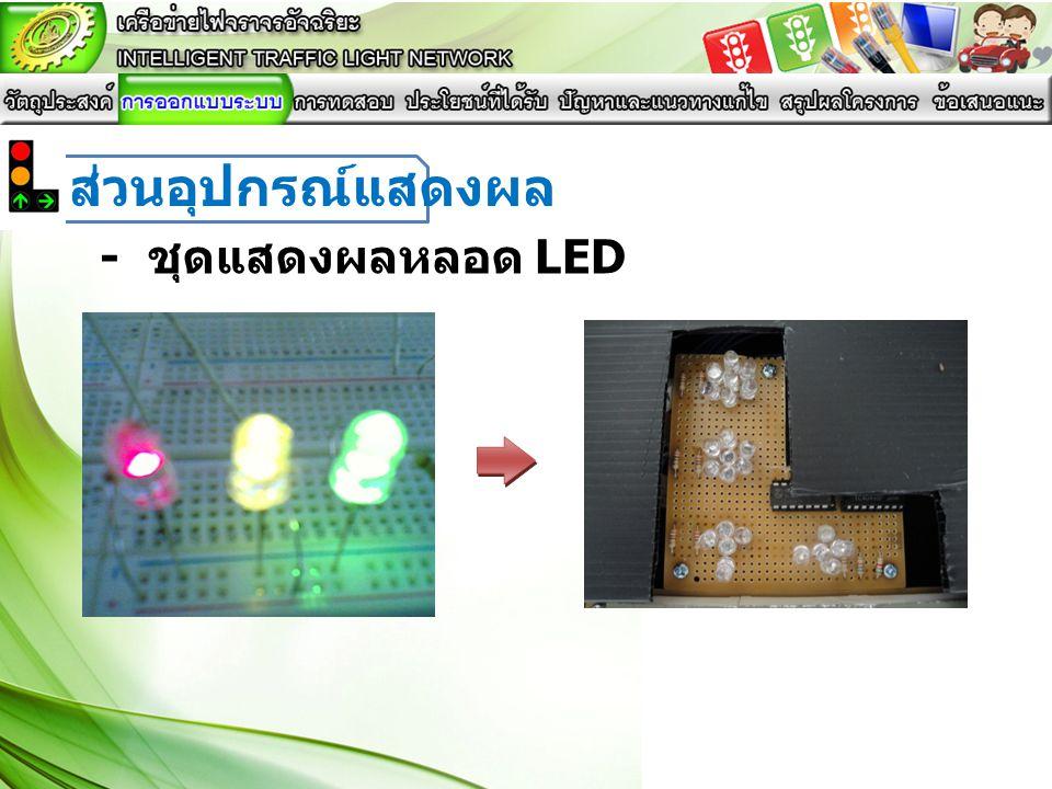 - ชุดแสดงผลหลอด LED