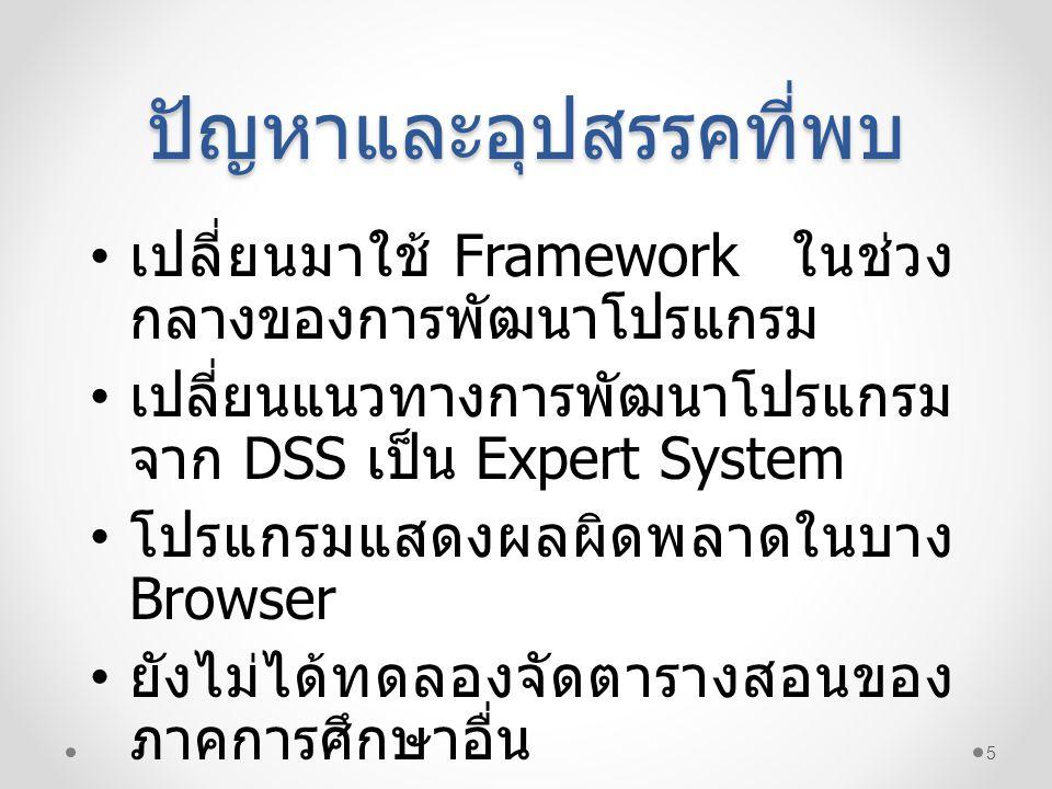 ปัญหาและอุปสรรคที่พบ 5 • เปลี่ยนมาใช้ Framework ในช่วง กลางของการพัฒนาโปรแกรม • เปลี่ยนแนวทางการพัฒนาโปรแกรม จาก DSS เป็น Expert System • โปรแกรมแสดงผลผิดพลาดในบาง Browser • ยังไม่ได้ทดลองจัดตารางสอนของ ภาคการศึกษาอื่น