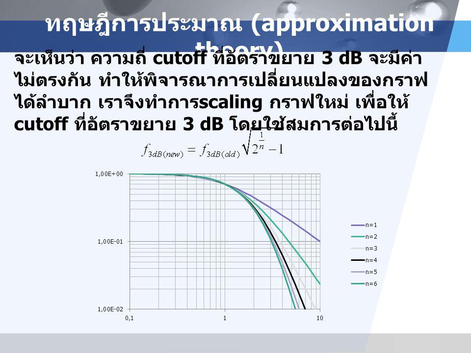 LOGO ทฤษฎีการประมาณ (approximation theory) จะเห็นว่า ความถี่ cutoff ที่อัตราขยาย 3 dB จะมีค่า ไม่ตรงกัน ทำให้พิจารณาการเปลี่ยนแปลงของกราฟ ได้ลำบาก เราจึงทำการ scaling กราฟใหม่ เพื่อให้ cutoff ที่อัตราขยาย 3 dB โดยใช้สมการต่อไปนี้