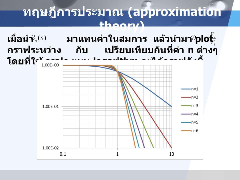 LOGO ทฤษฎีการประมาณ (approximation theory) เมื่อนำ มาแทนค่าในสมการ แล้วนำมา plot กราฟระหว่าง กับ เปรียบเทียบกันที่ค่า n ต่างๆ โดยที่ใช้ scale แบบ logarithm จะได้กราฟดังนี้