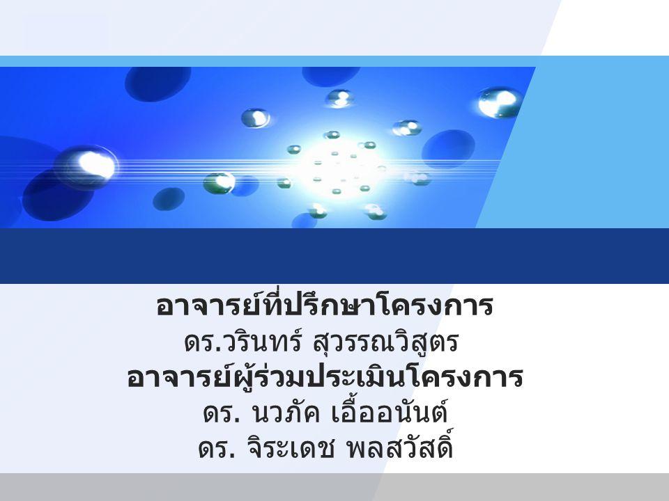LOGO หัวข้อเรื่องที่นำเสนอ วัตถุประสงค์ของ โครงการ 1 ขอบเขตของโครงการ 2 Network function 3 ทฤษฎีการประมาณ 4