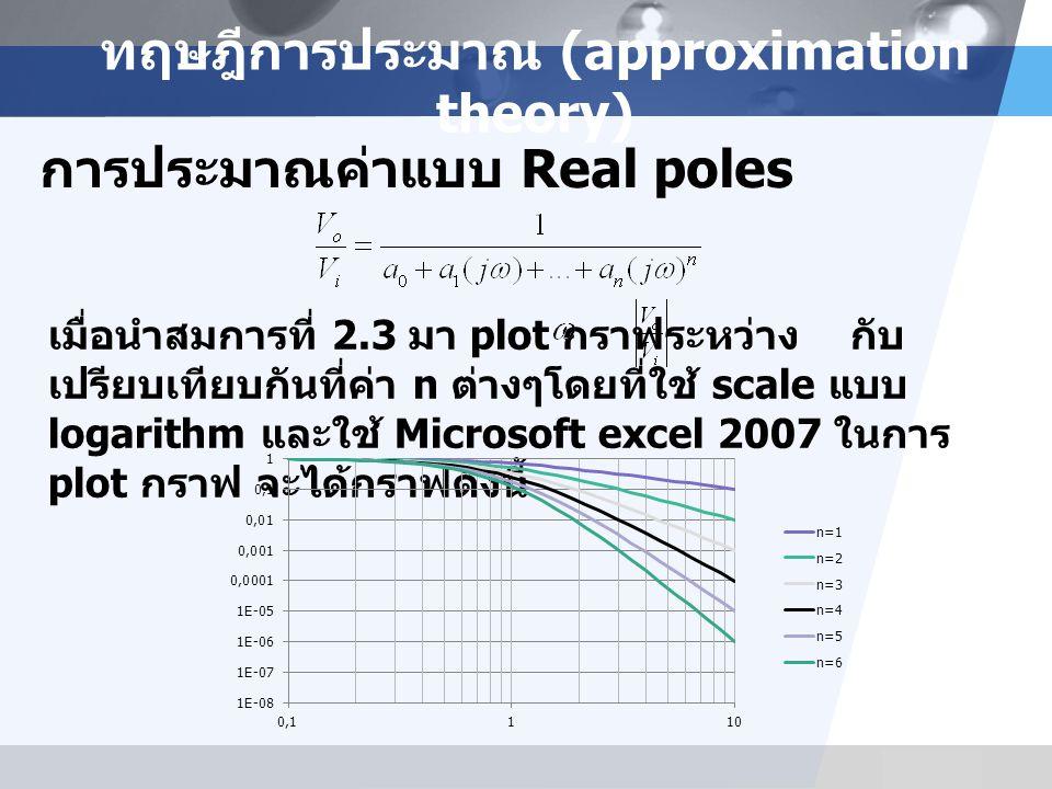 LOGO ทฤษฎีการประมาณ (approximation theory) การประมาณค่าแบบ Real poles เมื่อนำสมการที่ 2.3 มา plot กราฟระหว่าง กับ เปรียบเทียบกันที่ค่า n ต่างๆโดยที่ใช้ scale แบบ logarithm และใช้ Microsoft excel 2007 ในการ plot กราฟ จะได้กราฟดังนี้