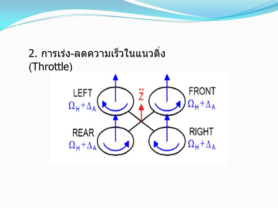 2. การเร่ง - ลดความเร็วในแนวดิ่ง (Throttle)