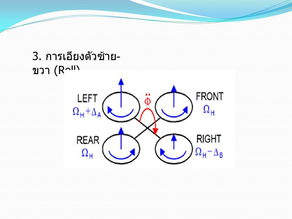 3. การเอียงตัวซ้าย - ขวา (Roll)