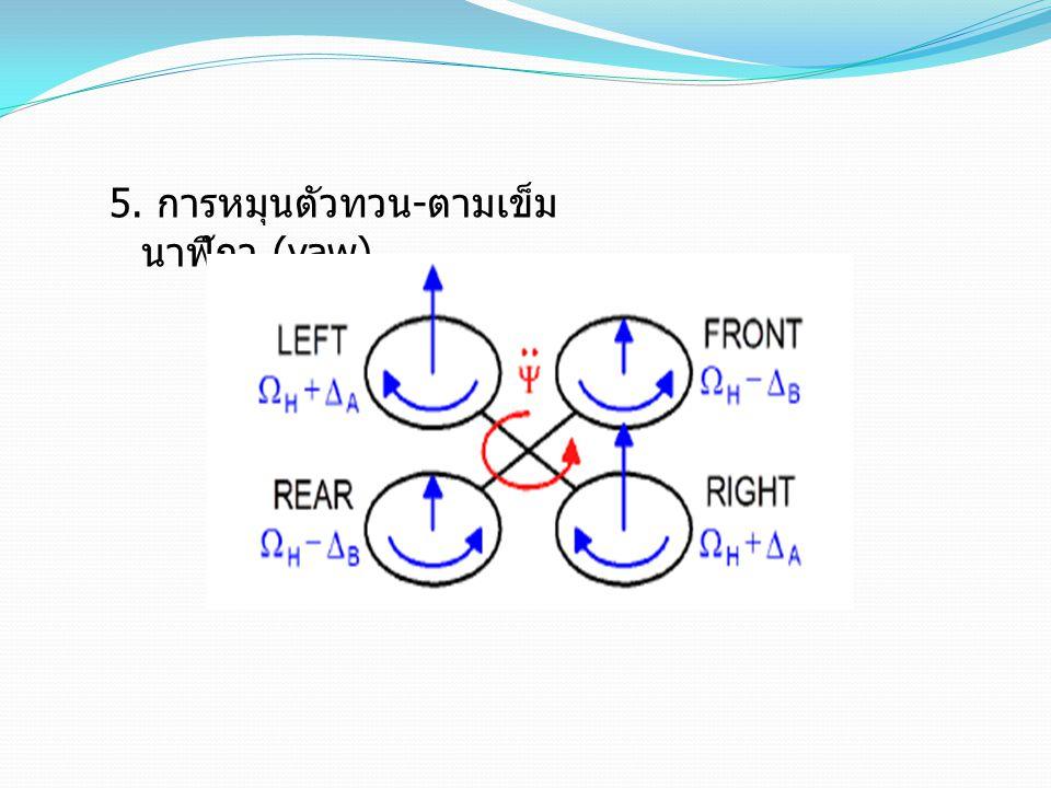 5. การหมุนตัวทวน - ตามเข็ม นาฬิกา (yaw)