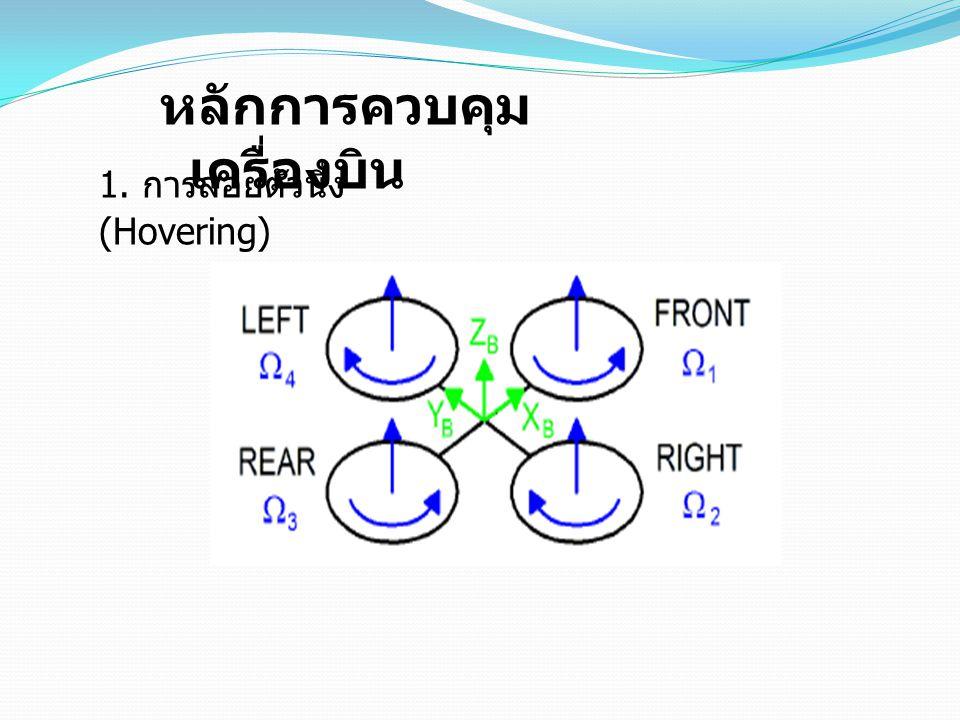 1. การลอยตัวนิ่ง (Hovering) หลักการควบคุม เครื่องบิน