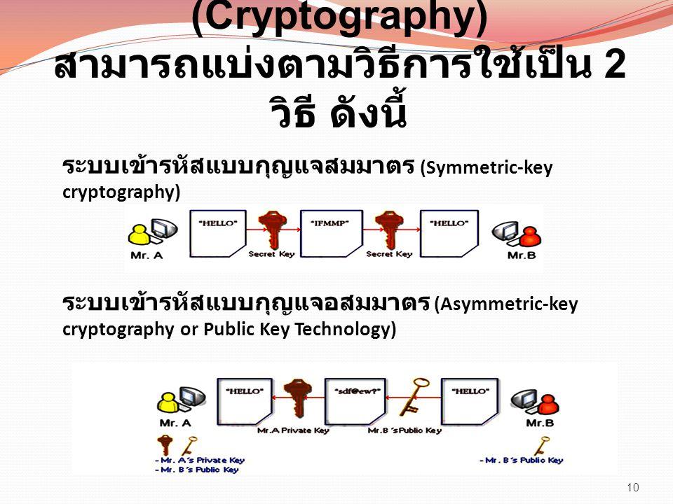 ระบบการเข้ารหัสข้อมูล (Cryptography) สามารถแบ่งตามวิธีการใช้เป็น 2 วิธี ดังนี้ ระบบเข้ารหัสแบบกุญแจสมมาตร (Symmetric-key cryptography) ระบบเข้ารหัสแบบ