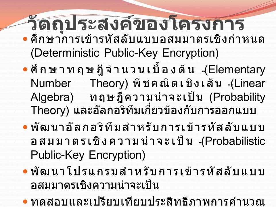 วัตถุประสงค์ของโครงการ  ศึกษาการเข้ารหัสลับแบบอสมมาตรเชิงกำหนด (Deterministic Public-Key Encryption)  ศึกษาทฤษฎีจำนวนเบื้องต้น (Elementary Number Th