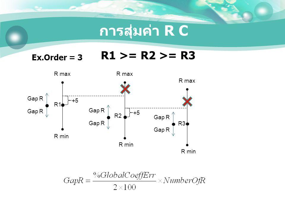 การสุ่มค่า R C R min R max R min R max +5 R min R max +5 R1 R2 R3 Gap R R1 >= R2 >= R3 Ex.Order = 3