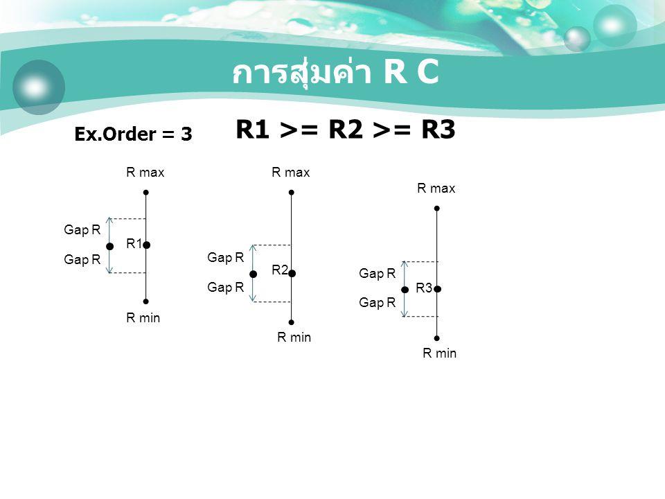 การสุ่มค่า R C R min R max R min R max R min R max R1 R3 Gap R R2 Ex.Order = 3 R1 >= R2 >= R3