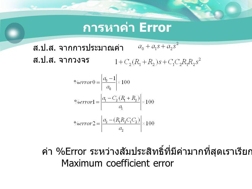 การหาค่า Error ส. ป. ส. จากการประมาณค่า ส. ป. ส. จากวงจร ค่า %Error ระหว่างสัมประสิทธิ์ที่มีค่ามากที่สุดเราเรียกว่า Maximum coefficient error