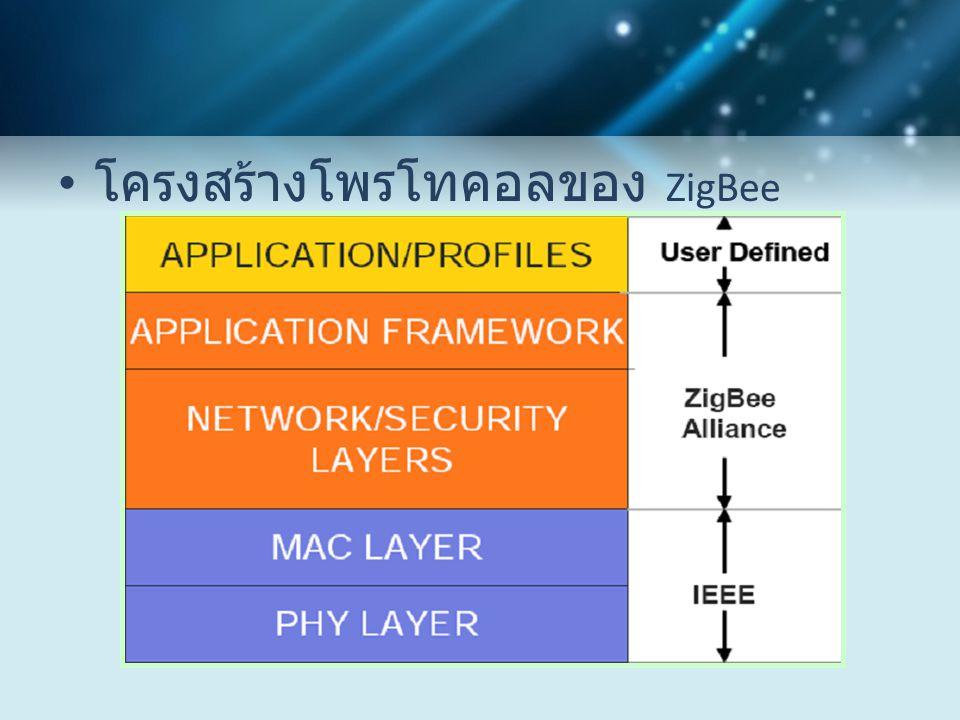 • โครงสร้างโพรโทคอลของ ZigBee