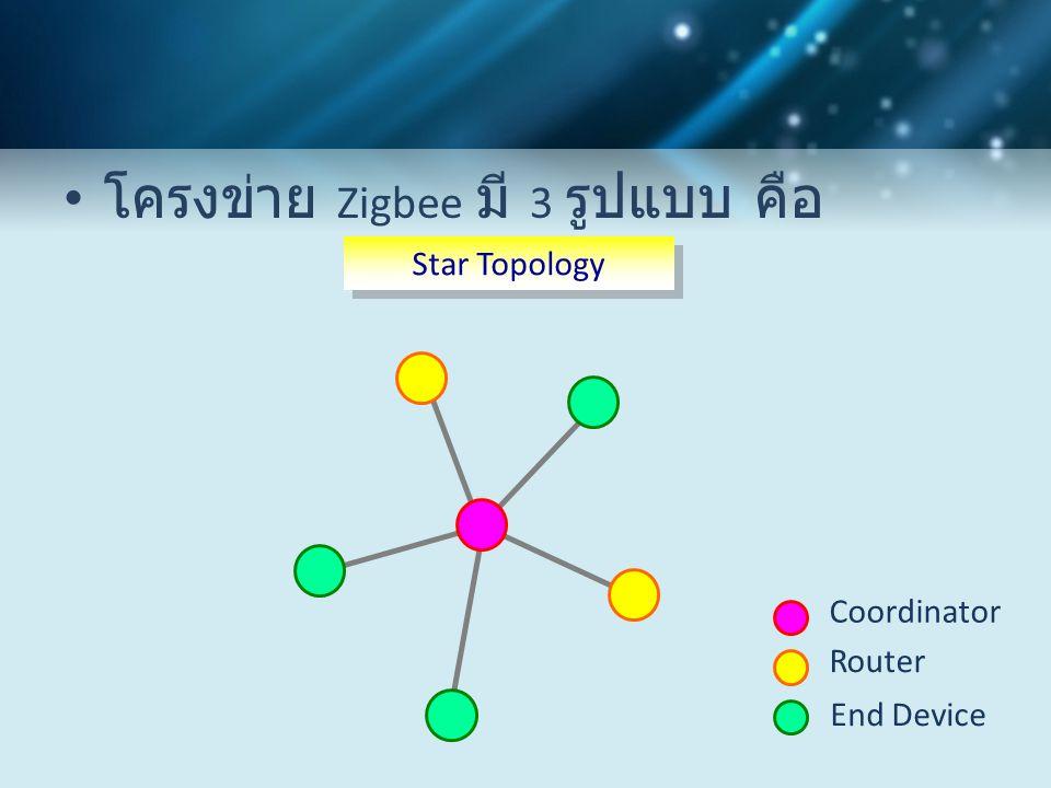 • โครงข่าย Zigbee มี 3 รูปแบบ คือ Coordinator Router End Device Star Topology