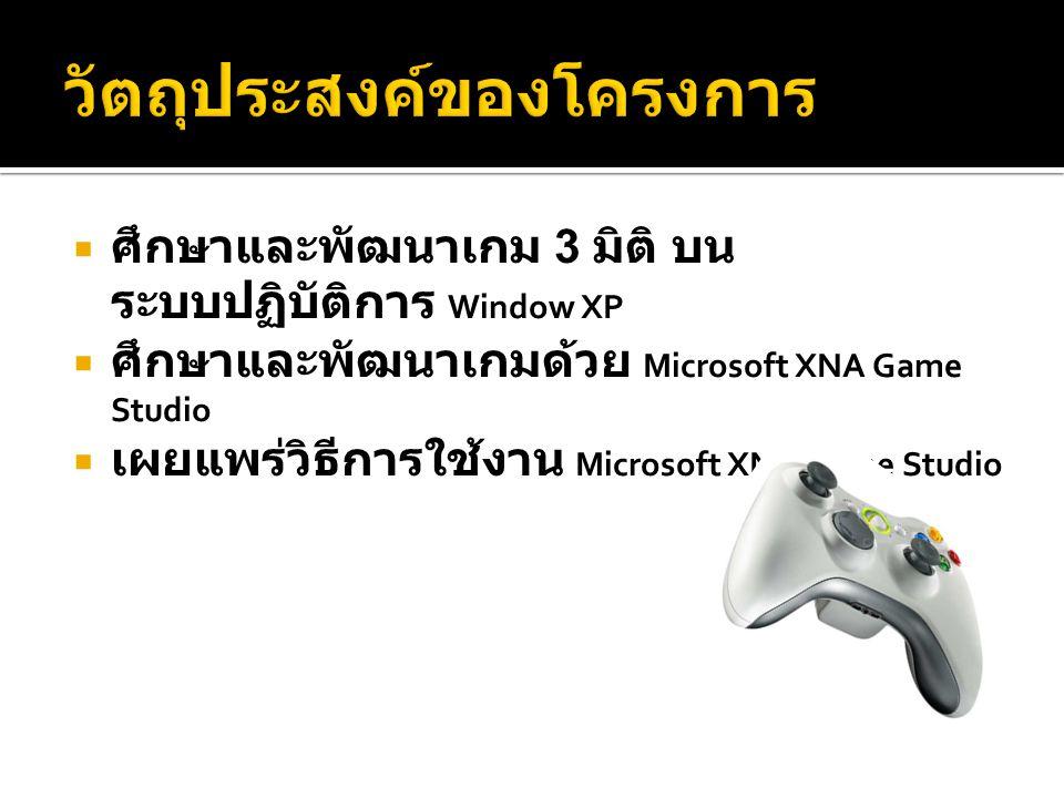  ศึกษาและพัฒนาเกม 3 มิติ บน ระบบปฏิบัติการ Window XP  ศึกษาและพัฒนาเกมด้วย Microsoft XNA Game Studio  เผยแพร่วิธีการใช้งาน Microsoft XNA Game Studi