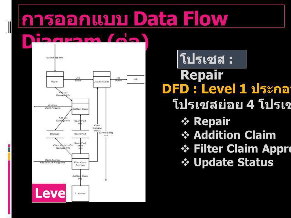 การออกแบบ Data Flow Diagram ( ต่อ ) Level 1 โปรเซส : Repair DFD : Level 1 ประกอบด้วย โปรเซสย่อย 4 โปรเซส  Repair  Addition Claim  Filter Claim Appr