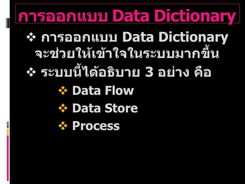 Data Flow Description  Data Flow Description ใช้ในการอธิบาย ลูกศรใน Data Flow Diagram ทุกเส้น  ลักษณะของลูกศร (Data Flow) มี 3 แบบ ดังนี้  ระหว่าง Process และ Process ดังรูปที่ 1  ระหว่าง Process และ External Entity ดังรูปที่ 2  ระหว่าง Process และ Data Store ดังรูปที่ 3 รูปที่ 1 รูปที่ 2 รูปที่ 3