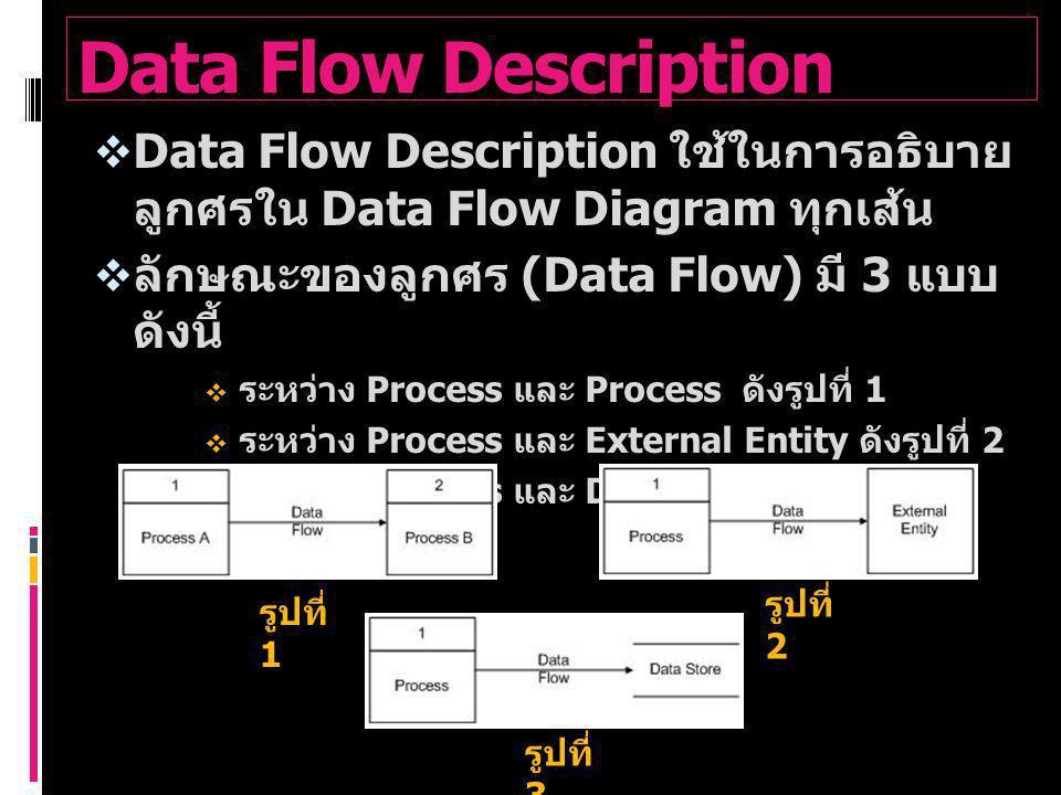 Data Flow Description  Data Flow Description ใช้ในการอธิบาย ลูกศรใน Data Flow Diagram ทุกเส้น  ลักษณะของลูกศร (Data Flow) มี 3 แบบ ดังนี้  ระหว่าง