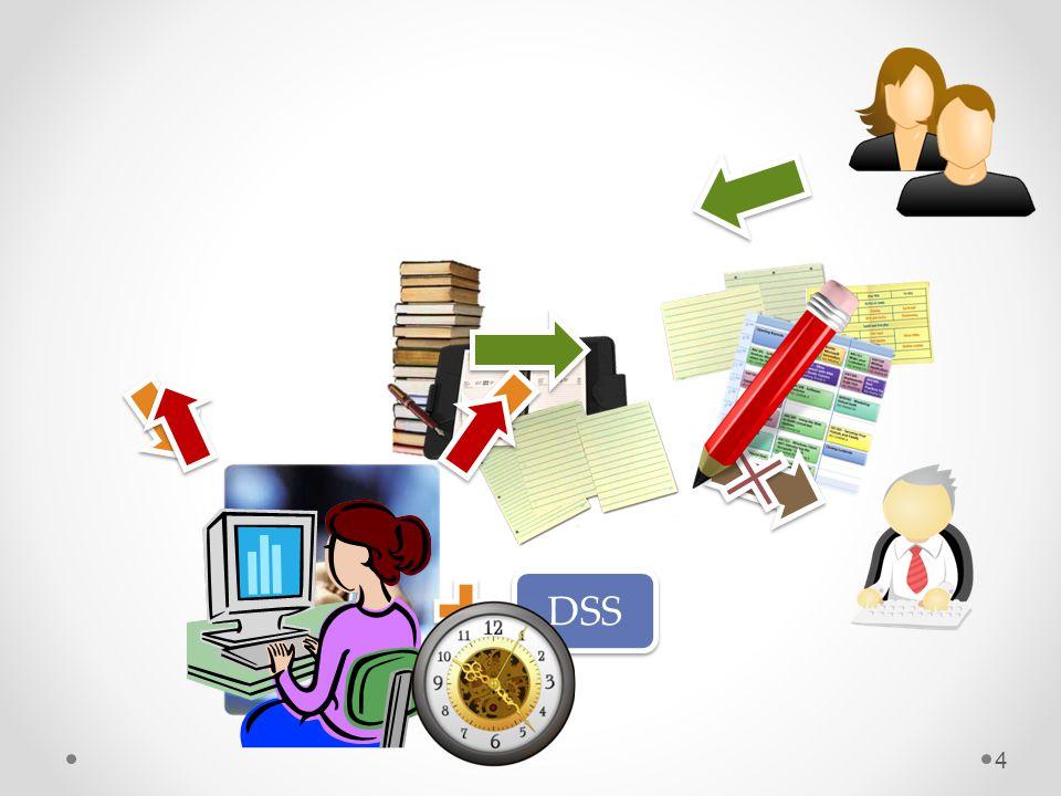 วัตถุประสงค์ของโครงการ 5 ศึกษาความต้องการและปัญหาในการจัด ตารางสอน และวิธีการเปลี่ยนแปลงแก้ไขตารางสอน วิเคราะห์ปัญหาเพื่อออกแบบกระบวนการทำงาน ออกแบบและพัฒนาโปรแกรมให้ตอบสนองตาม ความต้องการ
