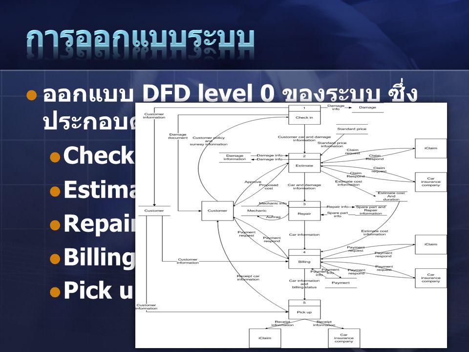  ออกแบบ DFD level 0 ของระบบ ซึ่ง ประกอบด้วยโปรเซสต่างๆ คือ  Check in  Estimate  Repair  Billing  Pick up