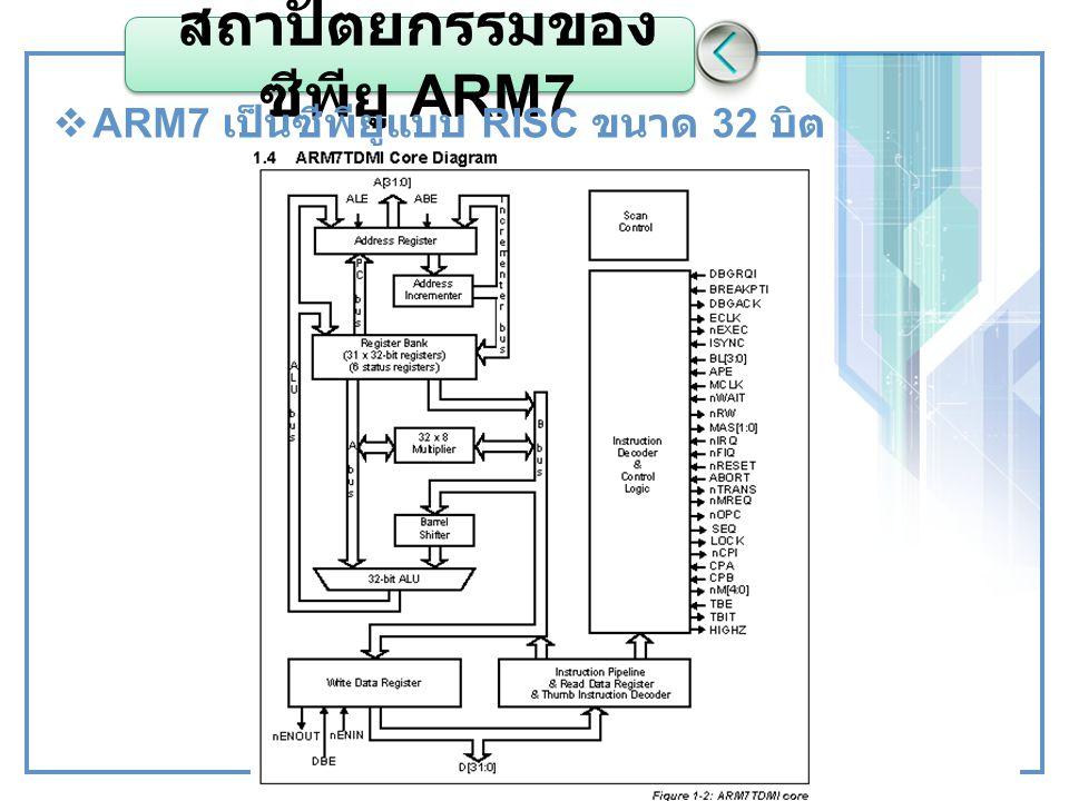สถาปัตยกรรมของ ซีพียู ARM7  ARM7 เป็นซีพียูแบบ RISC ขนาด 32 บิต