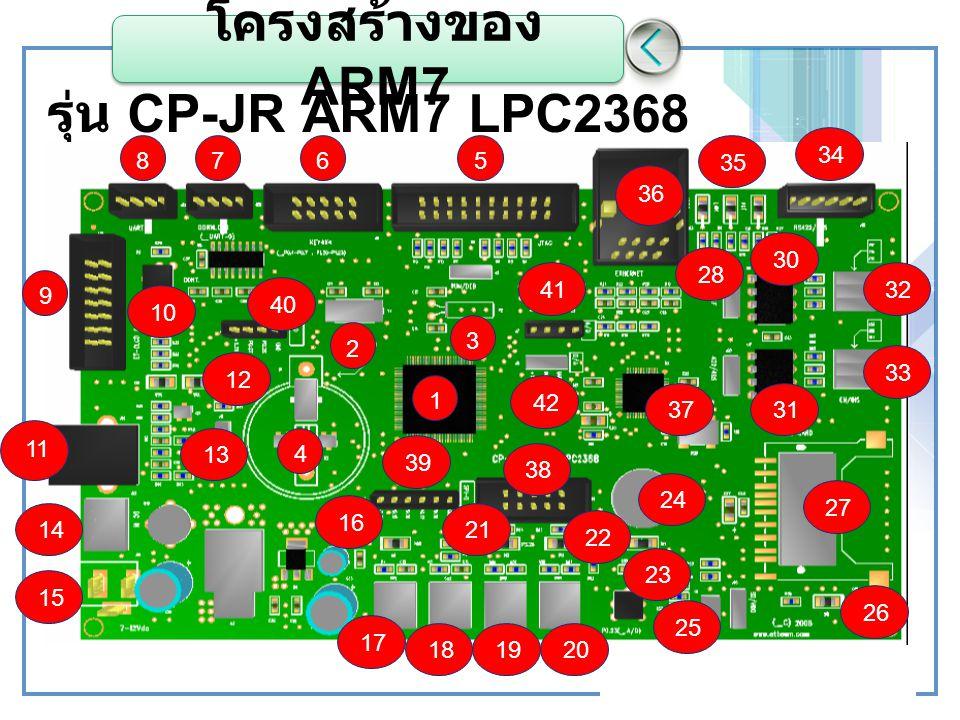 โครงสร้างของ ARM7 รุ่น CP-JR ARM7 LPC2368 8765 36 9 11 4 35 2 1 3 34 32 33 31 30 28 37 42 41 40 10 12 13 14 15 39 16 21 17 181920 27 26 25 24 38 22 23