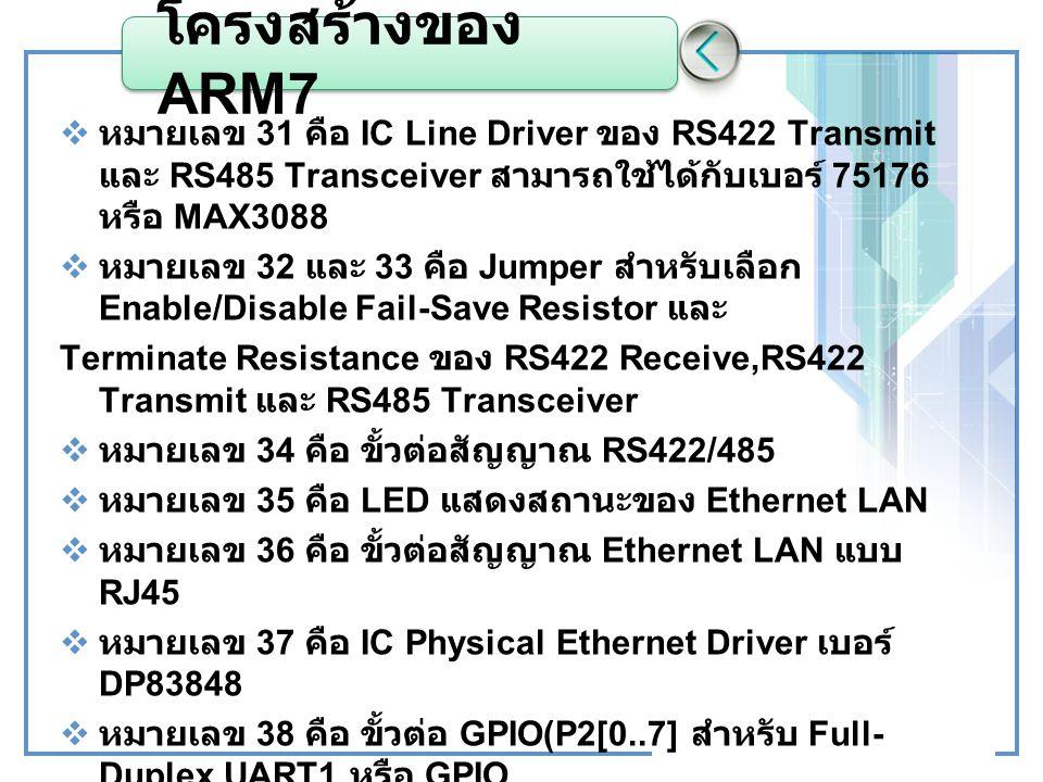  หมายเลข 31 คือ IC Line Driver ของ RS422 Transmit และ RS485 Transceiver สามารถใช้ได้กับเบอร์ 75176 หรือ MAX3088  หมายเลข 32 และ 33 คือ Jumper สำหรับ