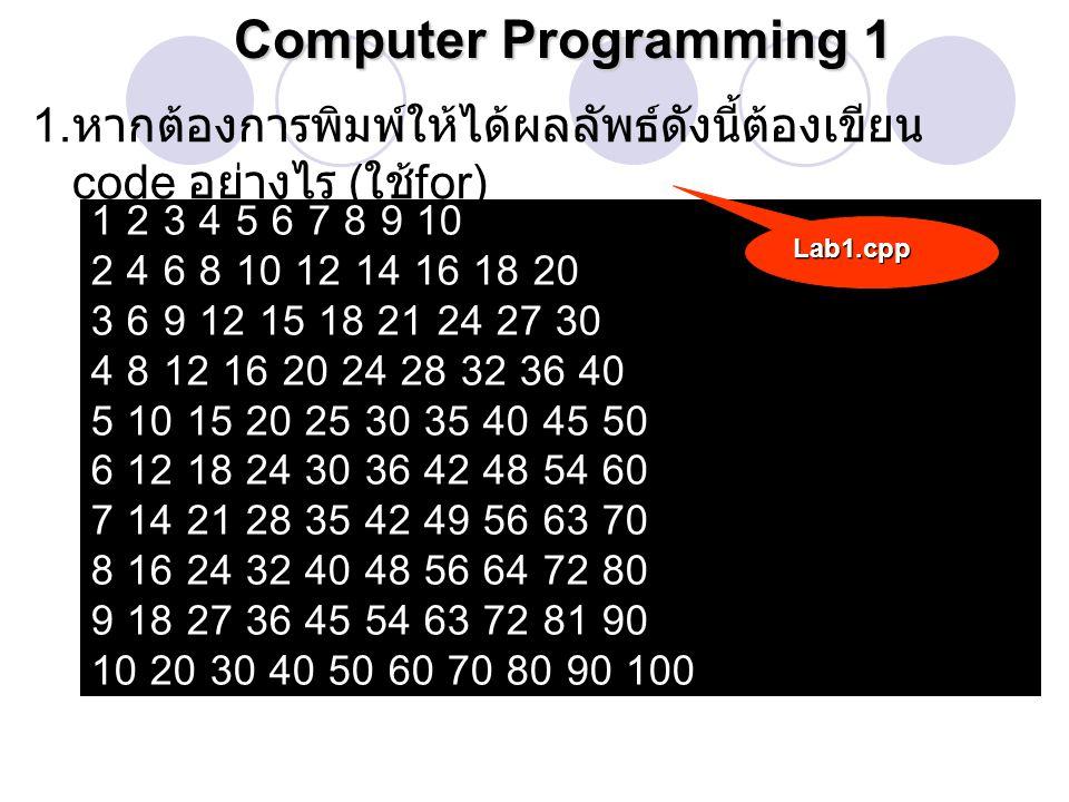 1. หากต้องการพิมพ์ให้ได้ผลลัพธ์ดังนี้ต้องเขียน code อย่างไร ( ใช้ for) 1 2 3 4 5 6 7 8 9 10 2 4 6 8 10 12 14 16 18 20 3 6 9 12 15 18 21 24 27 30 4 8 1