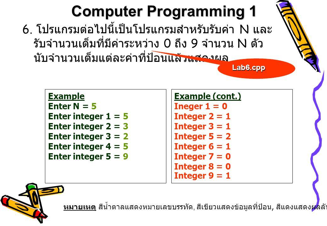 6. โปรแกรมต่อไปนี้เป็นโปรแกรมสำหรับรับค่า N และ รับจำนวนเต็มที่มีค่าระหว่าง 0 ถึง 9 จำนวน N ตัว นับจำนวนเต็มแต่ละค่าที่ป้อนแล้วแสดงผล Example Enter N