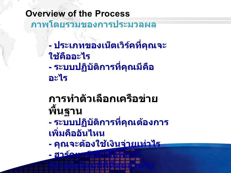 Overview of the Process ภาพโดยรวมของการประมวลผล - ประเภทของเน็ตเวิร์คที่คุณจะ ใช้คืออะไร - ระบบปฏิบัติการที่คุณมีคือ อะไร การทำตัวเลือกเครือข่าย พื้นฐาน - ระบบปฏิบัติการที่คุณต้องการ เพิ่มคืออันไหน - คุณจะต้องใช้เงินจ่ายเท่าไร - ฮาร์ดแวร์และซอฟแวร์ ประเภทไหนที่ดีที่สุดสำหรับ เครือข่ายที่คุณต้องการทำ