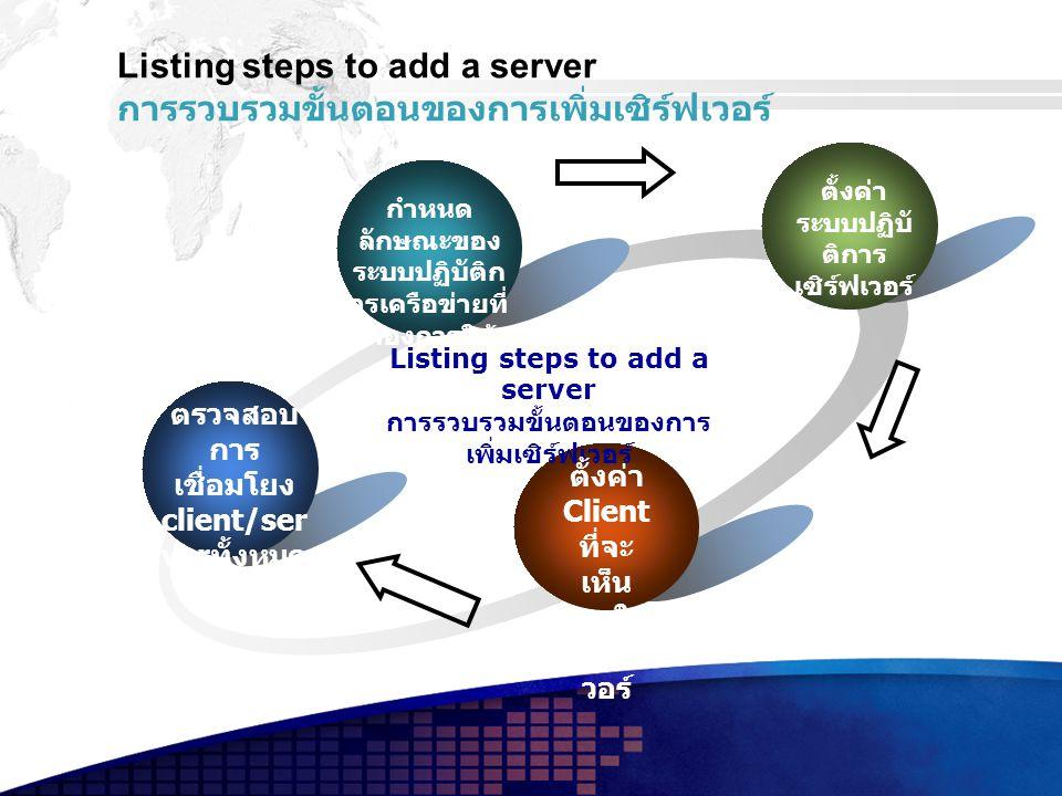 Listing steps to add a server การรวบรวมขั้นตอนของการเพิ่มเซิร์ฟเวอร์ Text กำหนด ลักษณะของ ระบบปฏิบัติก ารเครือข่ายที่ ต้องการใช้ ตั้งค่า ระบบปฏิบั ติการ เซิร์ฟเวอร์ Listing steps to add a server การรวบรวมขั้นตอนของการ เพิ่มเซิร์ฟเวอร์ ตั้งค่า Client ที่จะ เห็น และใช้ เซิร์ฟเ วอร์ ตรวจสอบ การ เชื่อมโยง client/ser ver ทั้งหมด