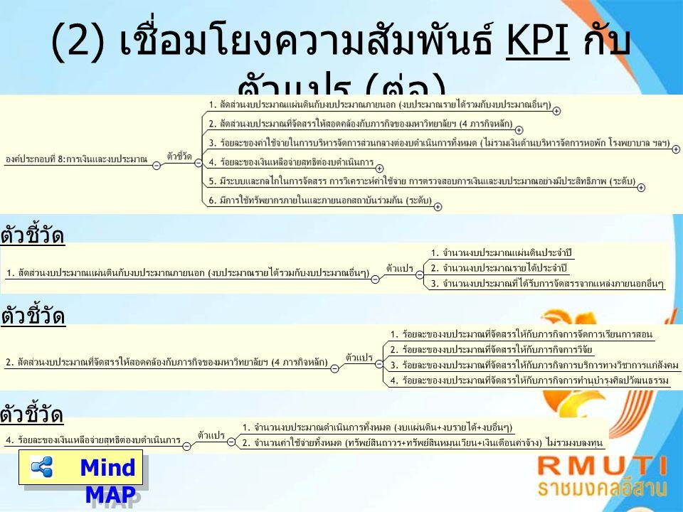 (2) เชื่อมโยงความสัมพันธ์ KPI กับ ตัวแปร ( ต่อ ) Mind MAP Mind MAP ตัวชี้วัด