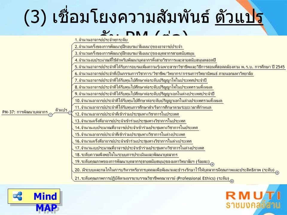 (3) เชื่อมโยงความสัมพันธ์ ตัวแปร กับ PM ( ต่อ ) Mind MAP Mind MAP