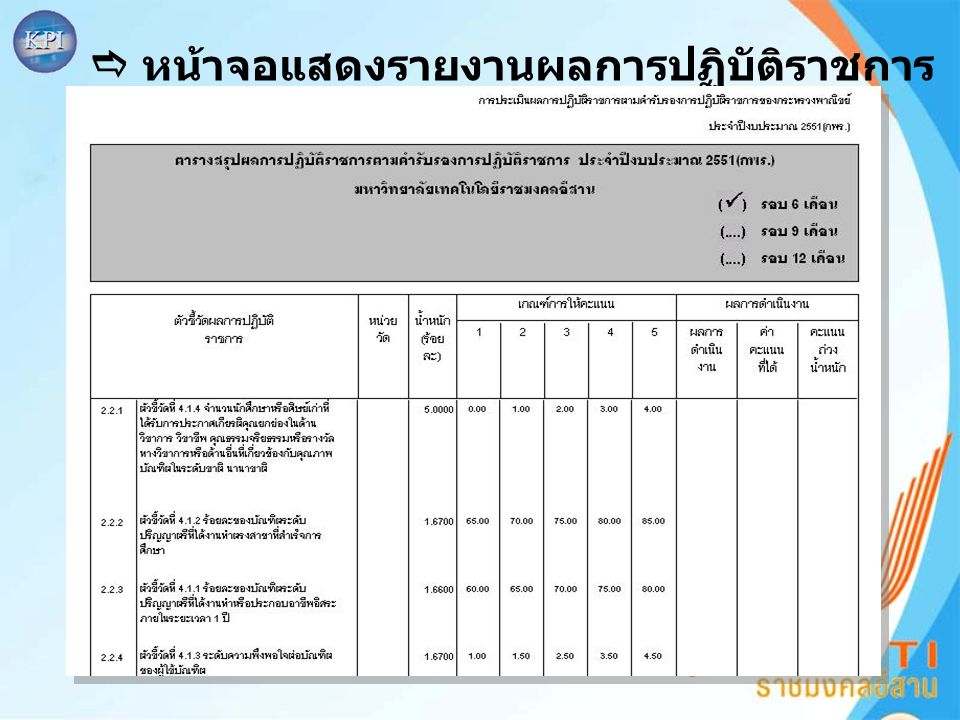 KPI  หน้าจอแสดงรายงานผลการปฏิบัติราชการ