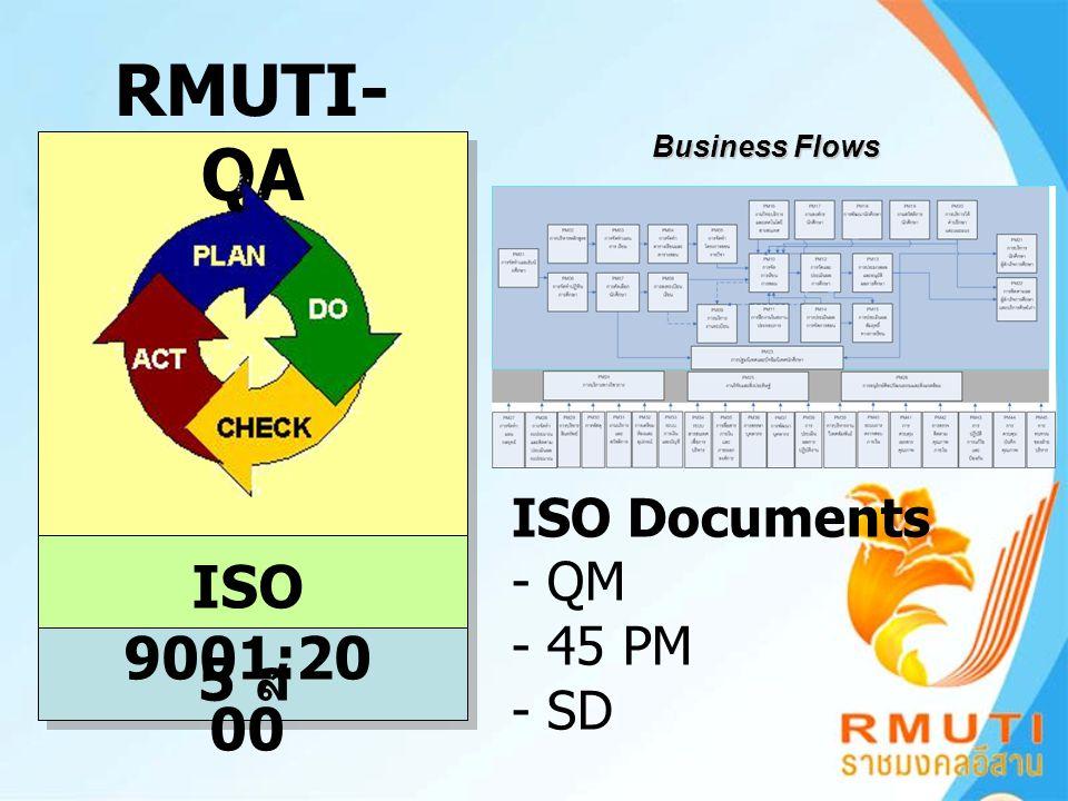 5 ส ISO 9001:20 00 RMUTI- QA Business Flows ISO Documents - QM - 45 PM - SD