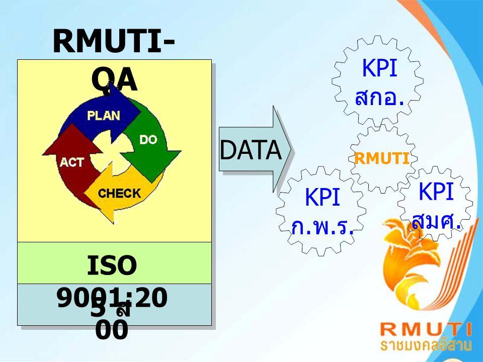 5 ส ISO 9001:20 00 RMUTI- QA DATA KPI สกอ. KPI ก. พ. ร. KPI สมศ. RMUTI