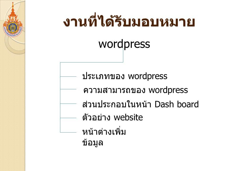 งานที่ได้รับมอบหมาย wordpress ประเภทของ wordpress ความสามารถของ wordpress ส่วนประกอบในหน้า Dash board ตัวอย่าง website หน้าต่างเพิ่ม ข้อมูล
